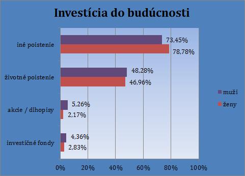 investicia3